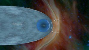 """Blick in unerforschtes Gebiet"": ""Voyager 2"" verlässt Heliosphäre"